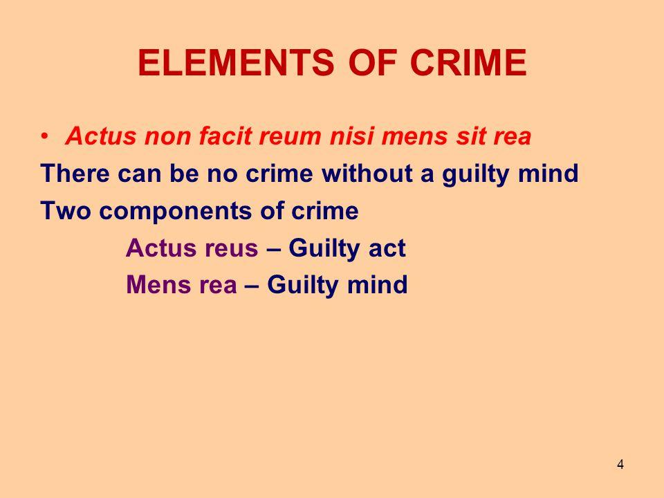 ELEMENTS OF CRIME Actus non facit reum nisi mens sit rea