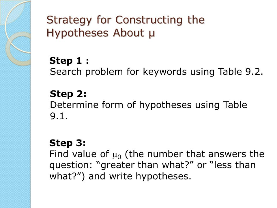 Strategy for Constructing the Hypotheses About μ