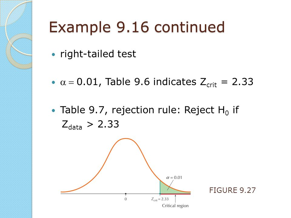 Example 9.16 continued right-tailed test