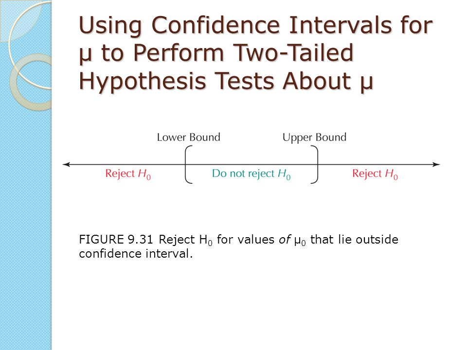 Using Confidence Intervals for μ to Perform Two-Tailed Hypothesis Tests About μ
