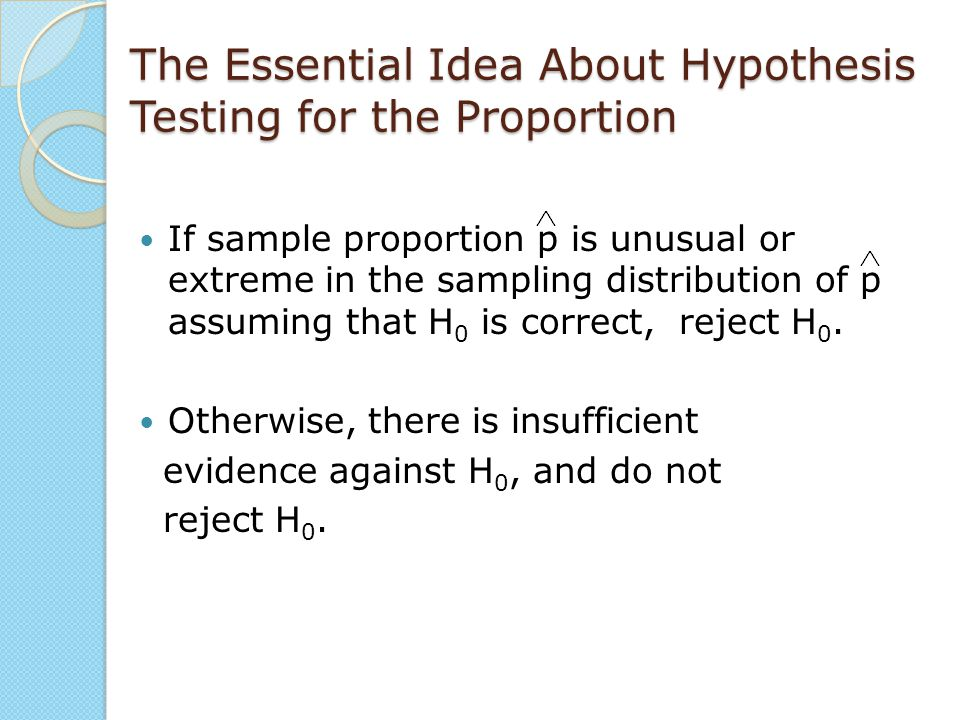 The Essential Idea About Hypothesis Testing for the Proportion