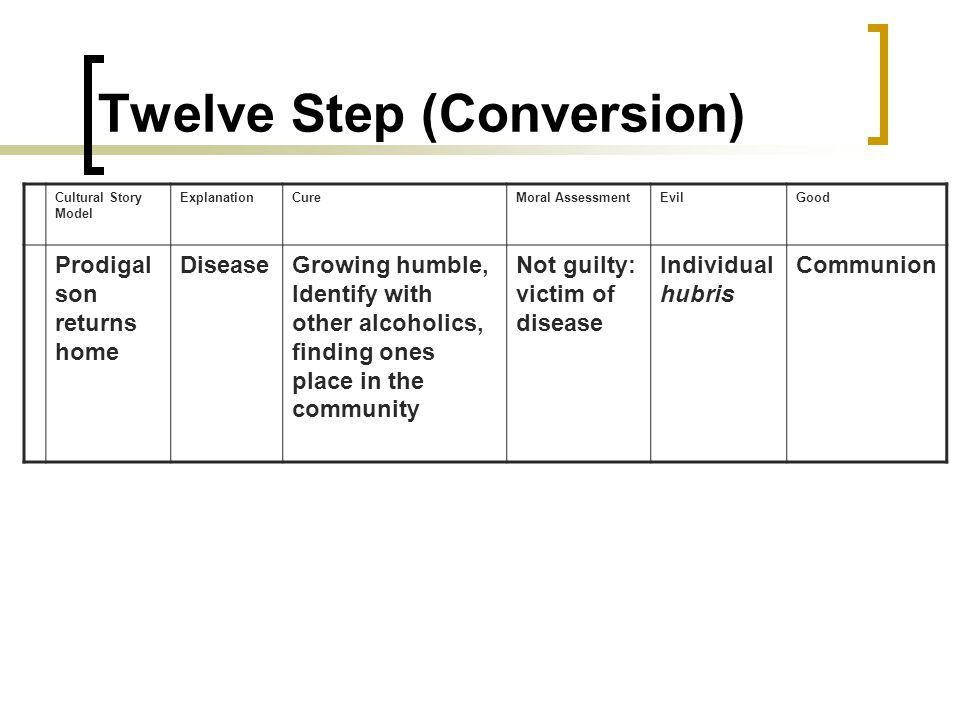 Twelve Step (Conversion)