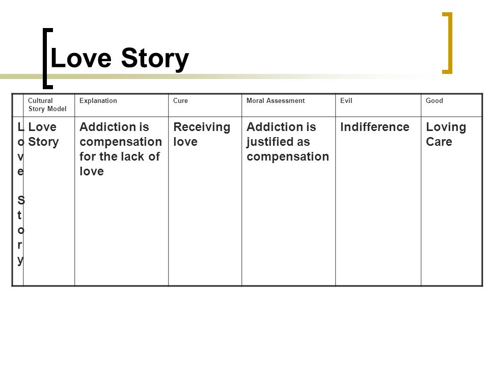 Love Story Love Story Addiction is compensation for the lack of love