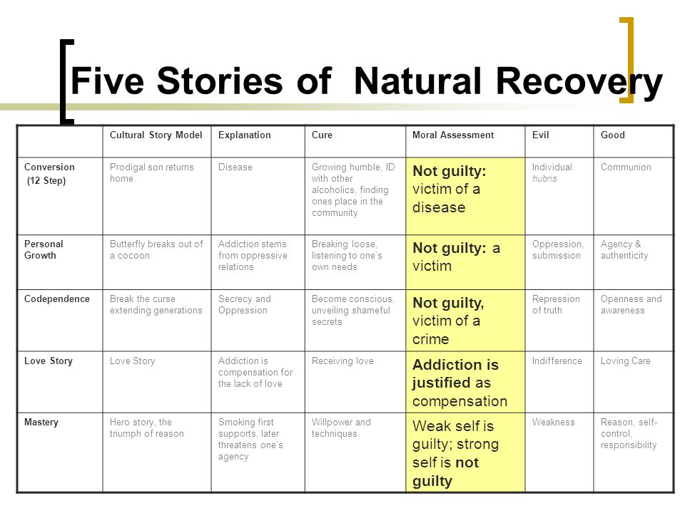 Five Stories of Natural Recovery