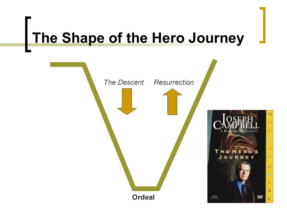The Shape of the Hero Journey