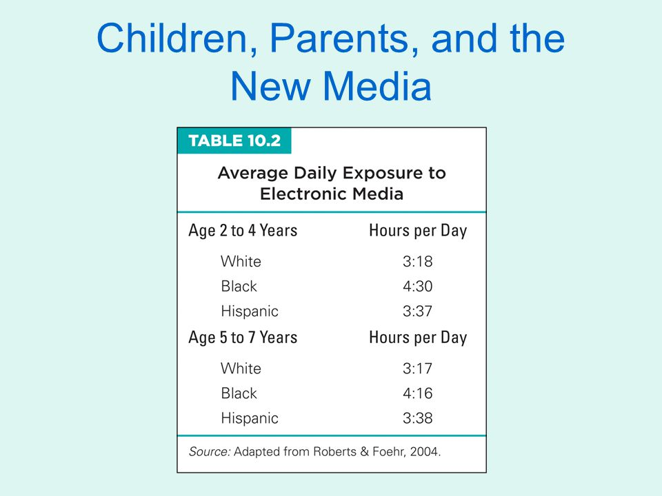 Children, Parents, and the New Media