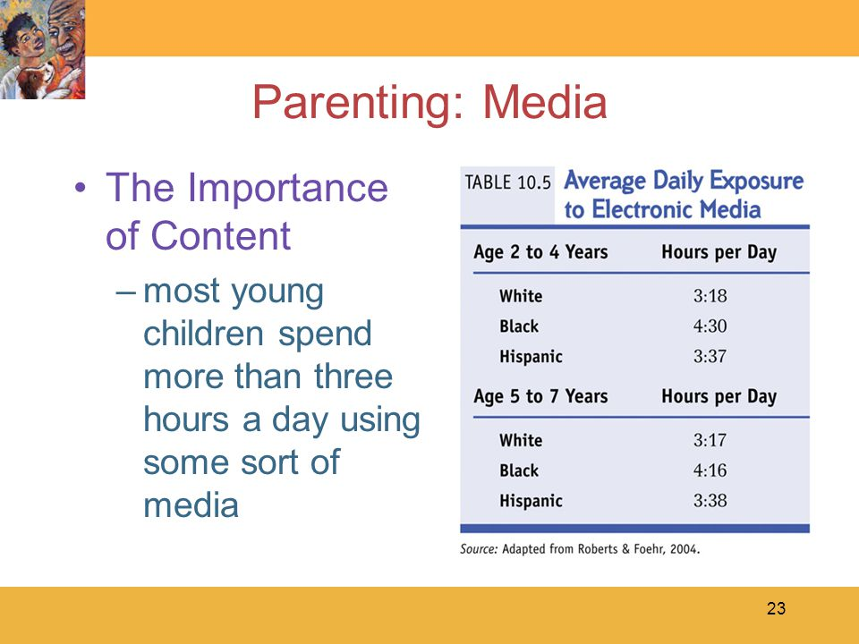 Parenting: Media The Importance of Content