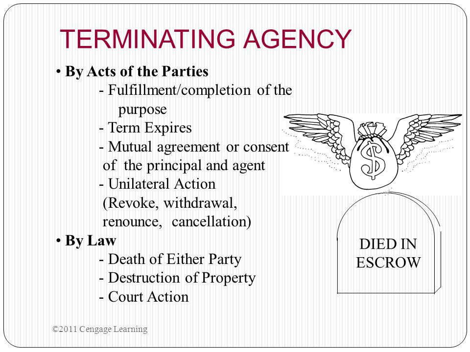 TERMINATING AGENCY By Acts of the Parties