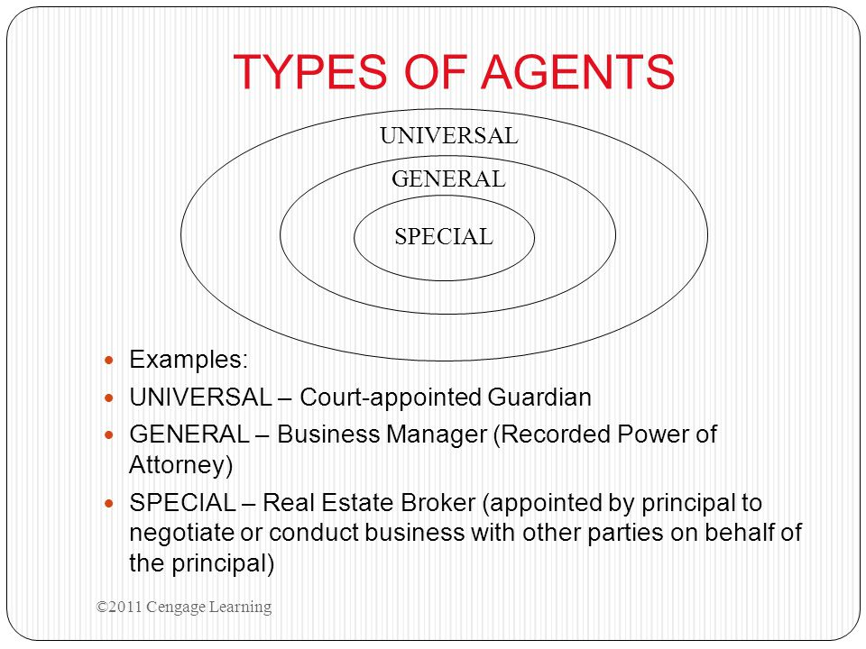 TYPES OF AGENTS Examples: UNIVERSAL – Court-appointed Guardian