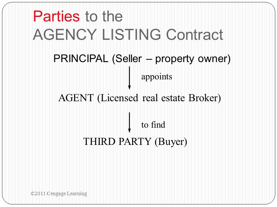 Parties to the AGENCY LISTING Contract