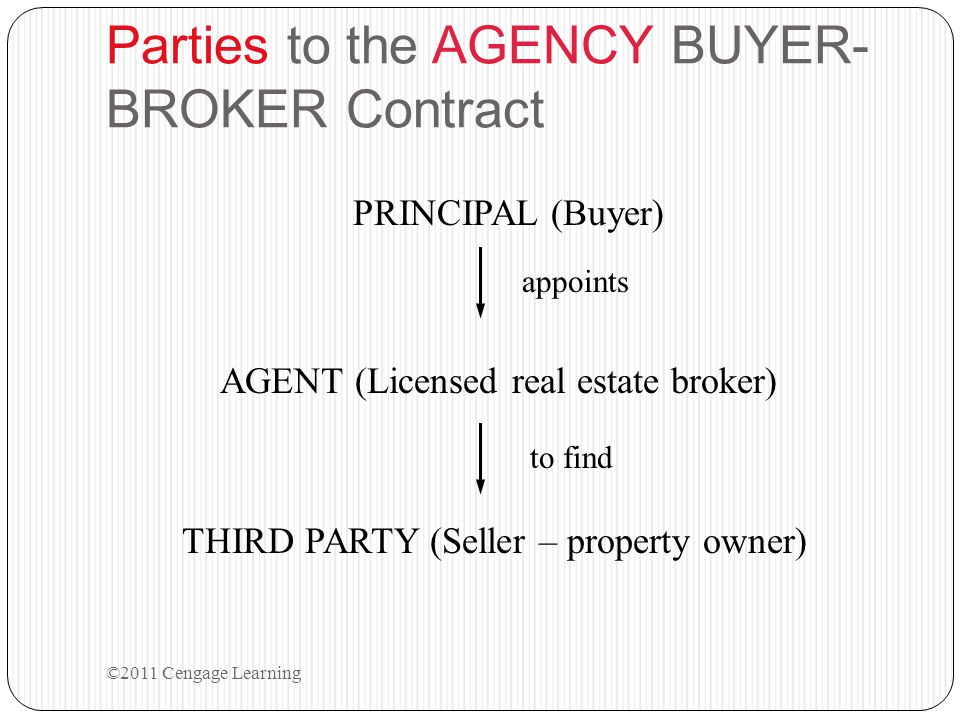 Parties to the AGENCY BUYER-BROKER Contract