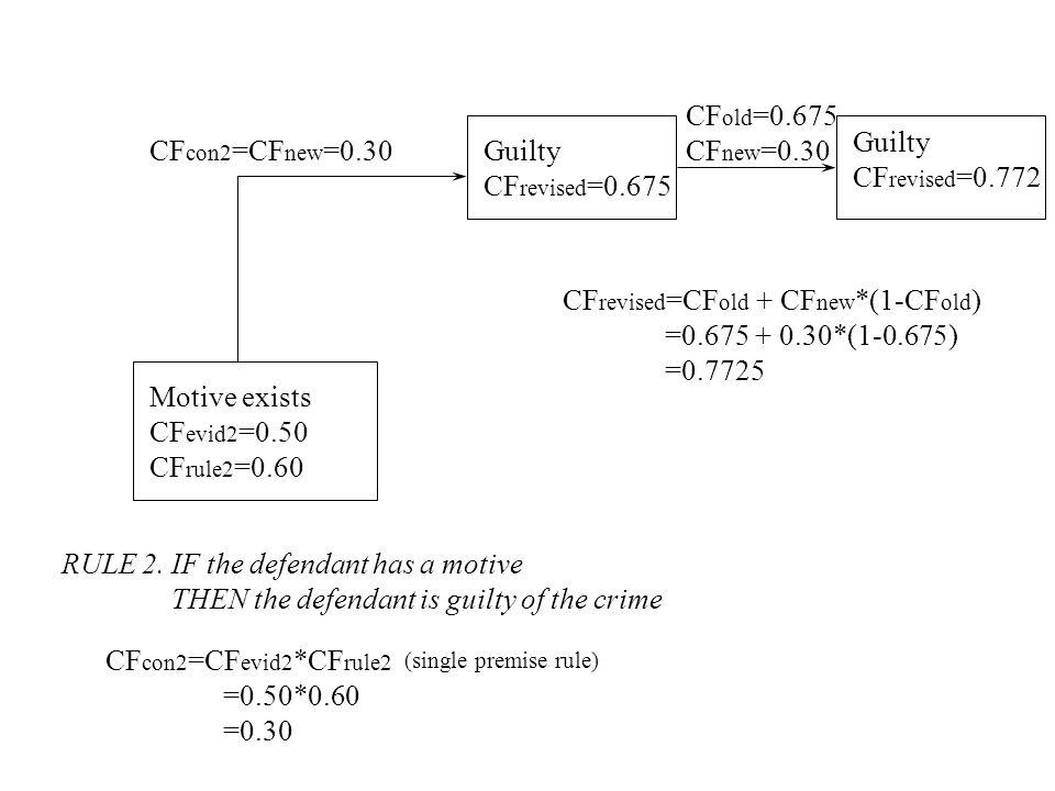 CFrevised=CFold + CFnew*(1-CFold) =0.675 + 0.30*(1-0.675) =0.7725