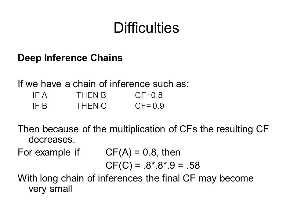 Difficulties Deep Inference Chains