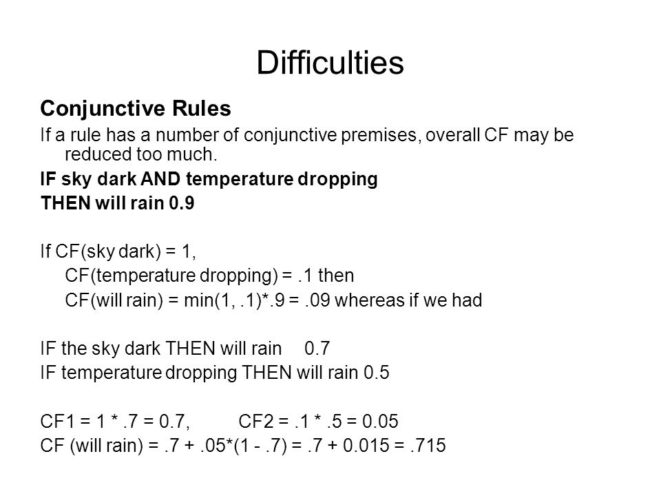 Difficulties Conjunctive Rules