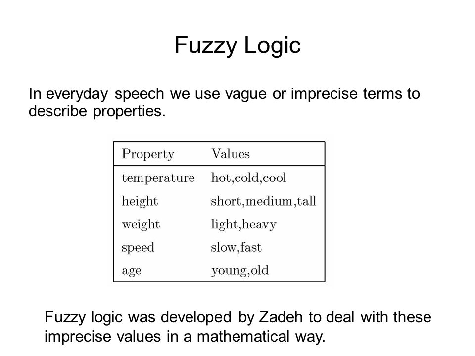 Fuzzy Logic In everyday speech we use vague or imprecise terms to describe properties.