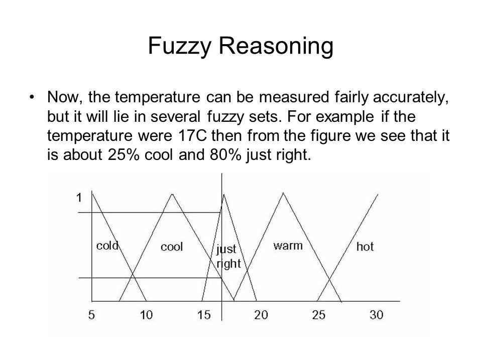Fuzzy Reasoning