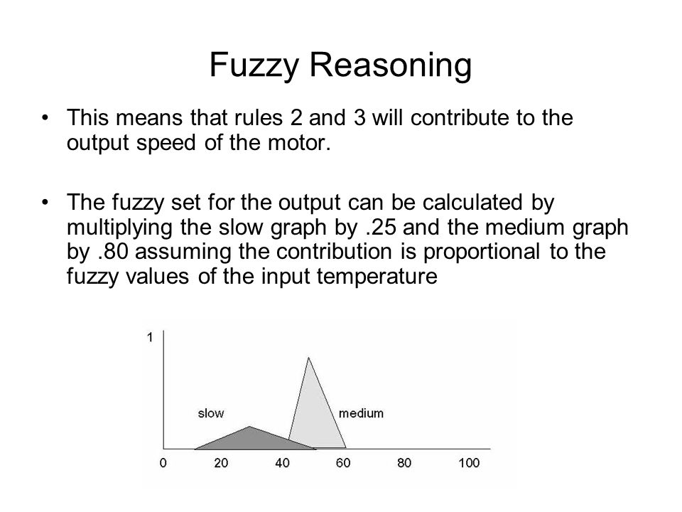 Fuzzy Reasoning This means that rules 2 and 3 will contribute to the output speed of the motor.