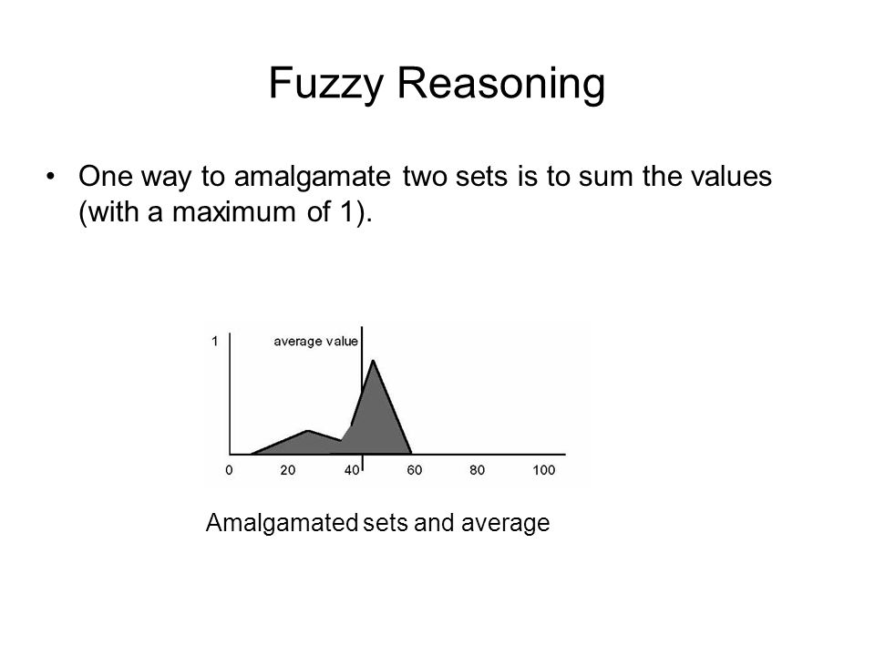 Fuzzy Reasoning One way to amalgamate two sets is to sum the values (with a maximum of 1).