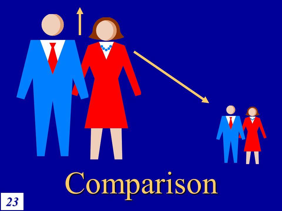 comparison Comparison
