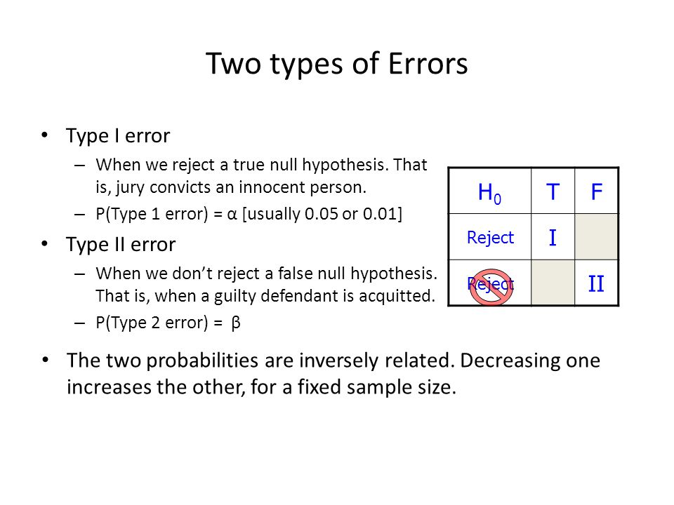 Two types of Errors Type I error Type II error H0 T F I II