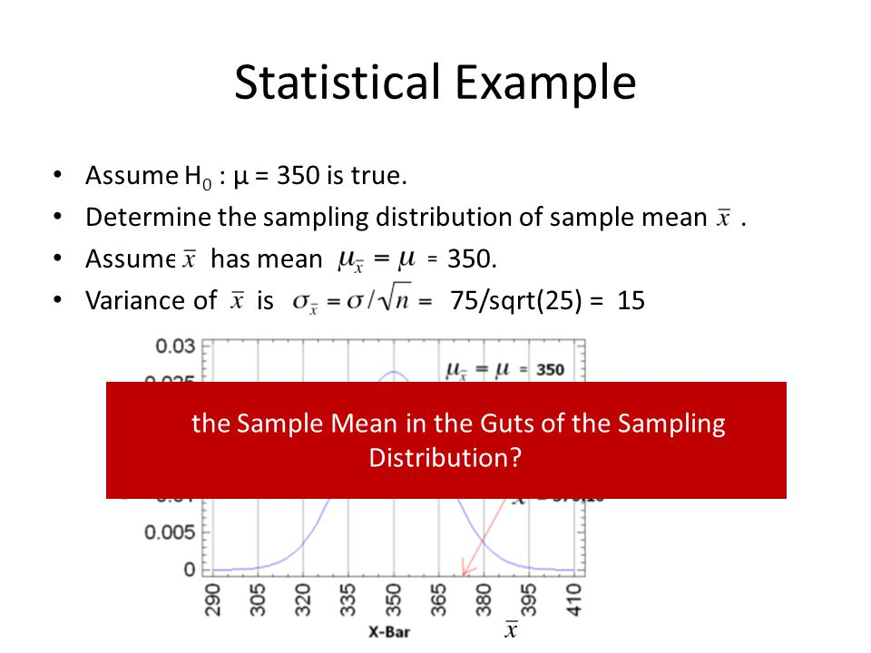 Is the Sample Mean in the Guts of the Sampling Distribution