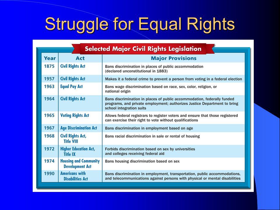 Struggle for Equal Rights