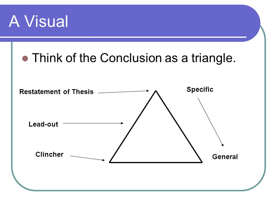 A Visual Think of the Conclusion as a triangle. Specific