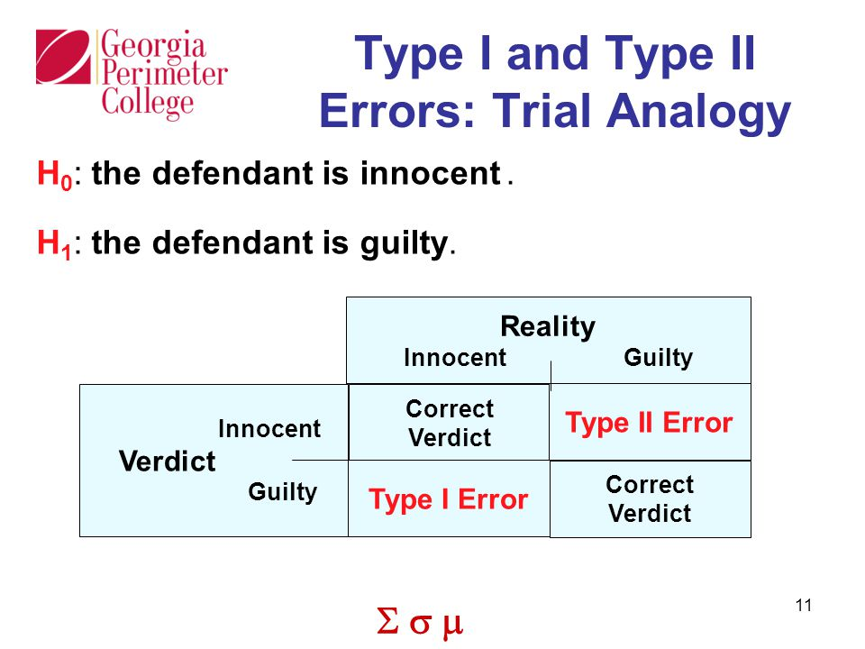 Type I and Type II Errors: Trial Analogy