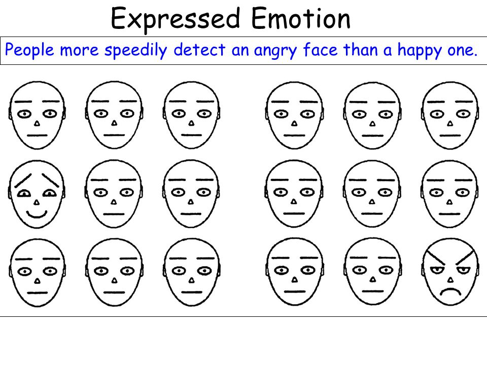 Expressed Emotion People more speedily detect an angry face than a happy one.