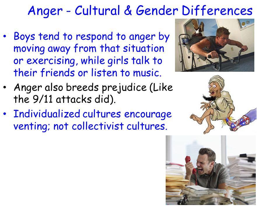 Anger - Cultural & Gender Differences