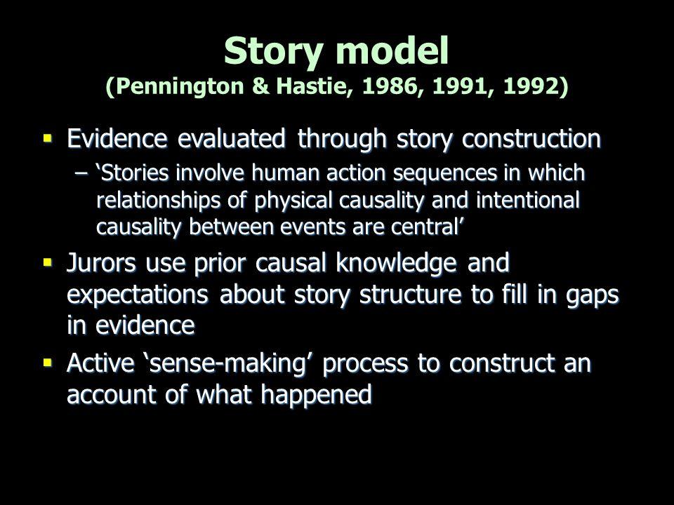 pennington hastie Ble, 1978 eisen y mcarthur, 1979 hastie y cols, 1986) esta au- sencia de  consistencia  ción de los eventos (pennington y hastie, 1992) en  consecuencia.