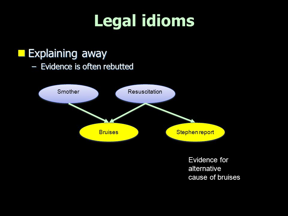 Legal idioms Explaining away Evidence is often rebutted