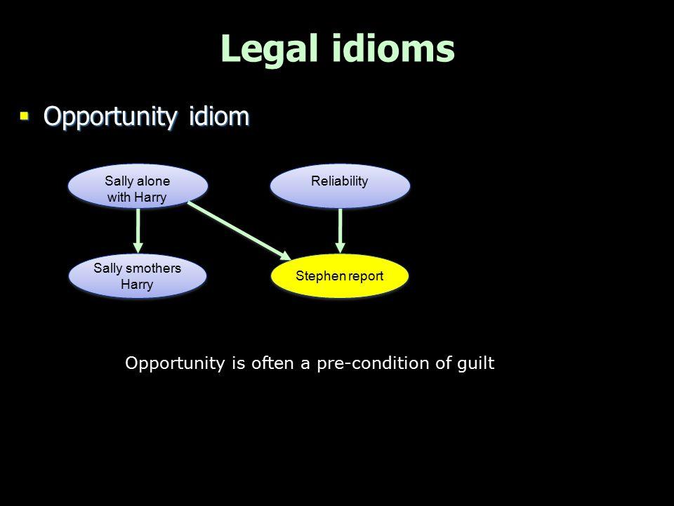 Legal idioms Opportunity idiom