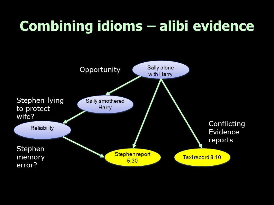 Combining idioms – alibi evidence