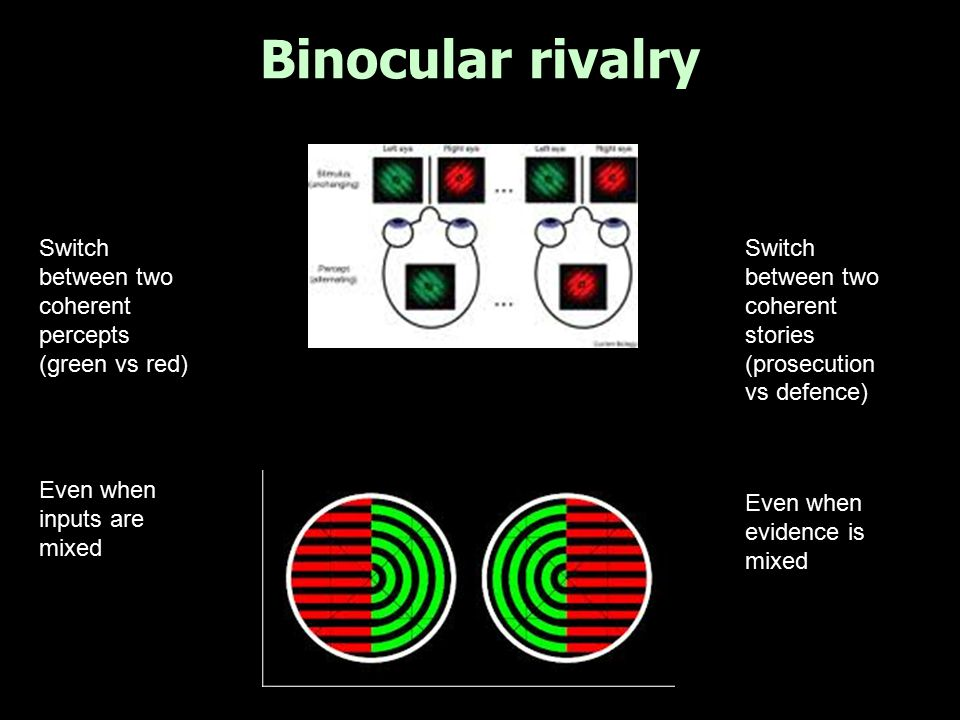 Binocular rivalry Switch between two coherent percepts (green vs red)