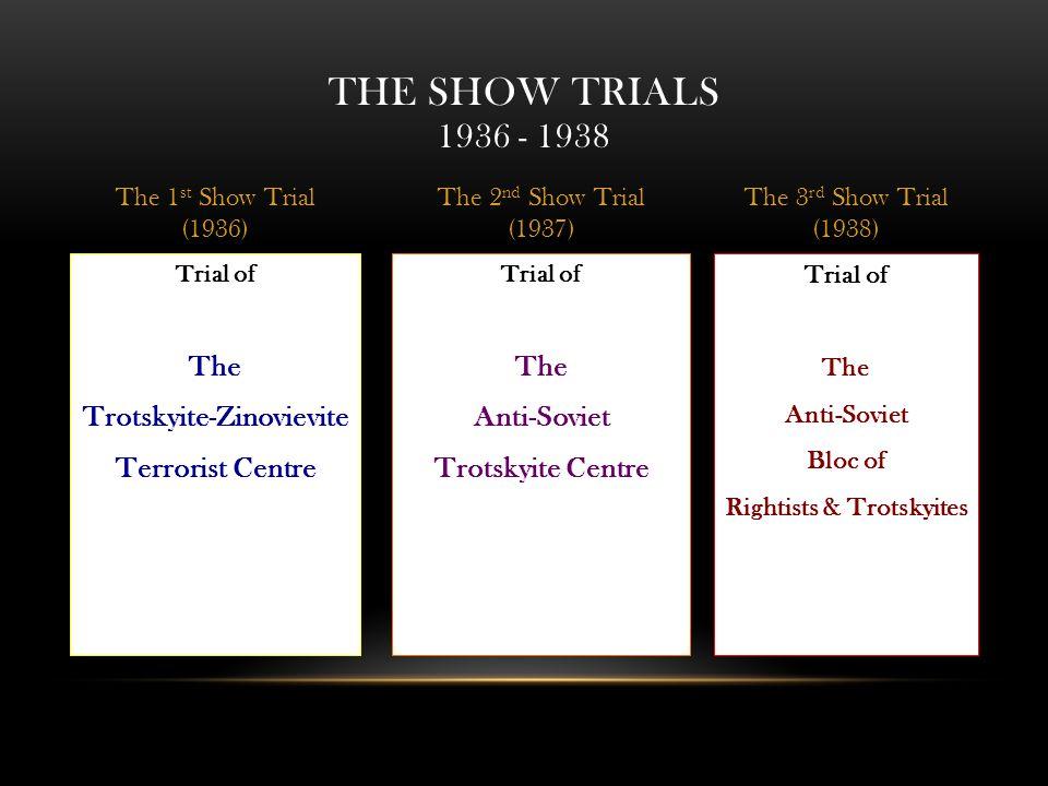 Trotskyite-Zinovievite Rightists & Trotskyites