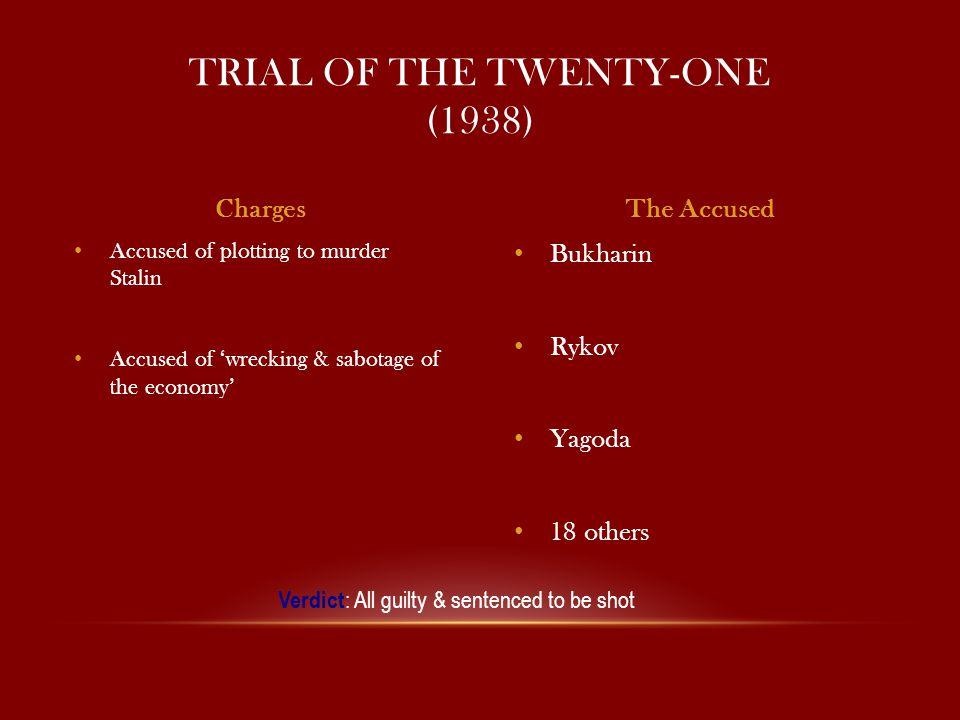 Trial of the Twenty-one (1938)