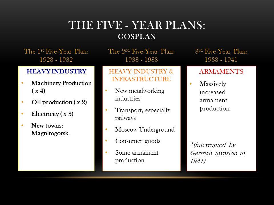 The Five - Year Plans: GOSPLAN