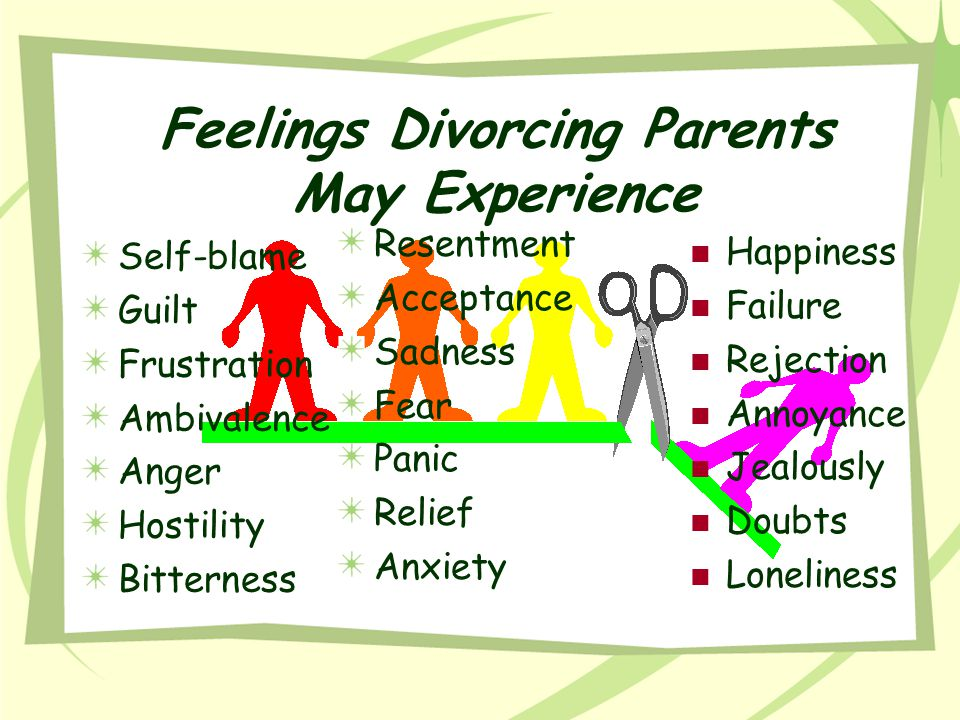 Feelings Divorcing Parents May Experience