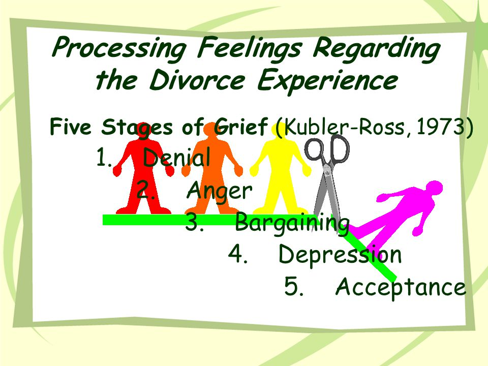 Processing Feelings Regarding the Divorce Experience