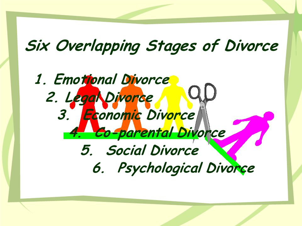 Six Overlapping Stages of Divorce