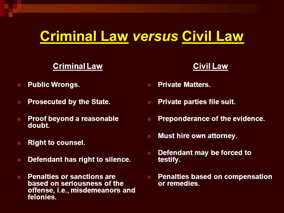 Criminal Law versus Civil Law
