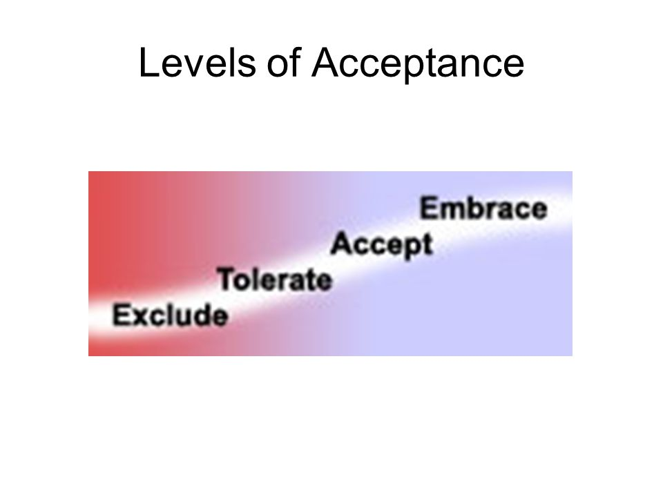 Levels of Acceptance