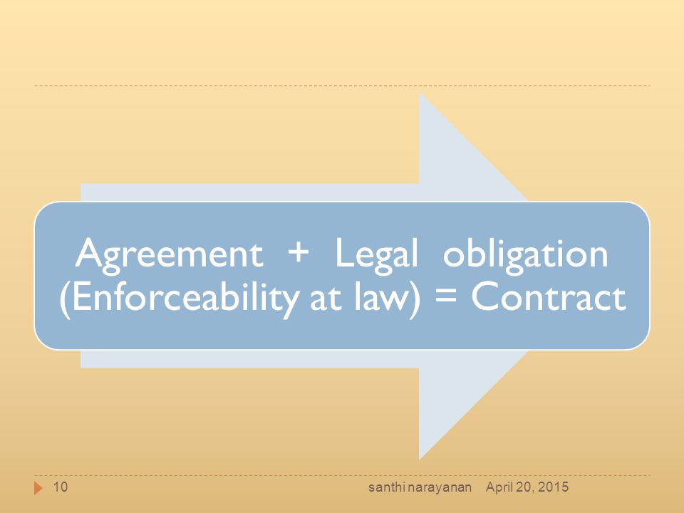 Agreement + Legal obligation (Enforceability at law) = Contract