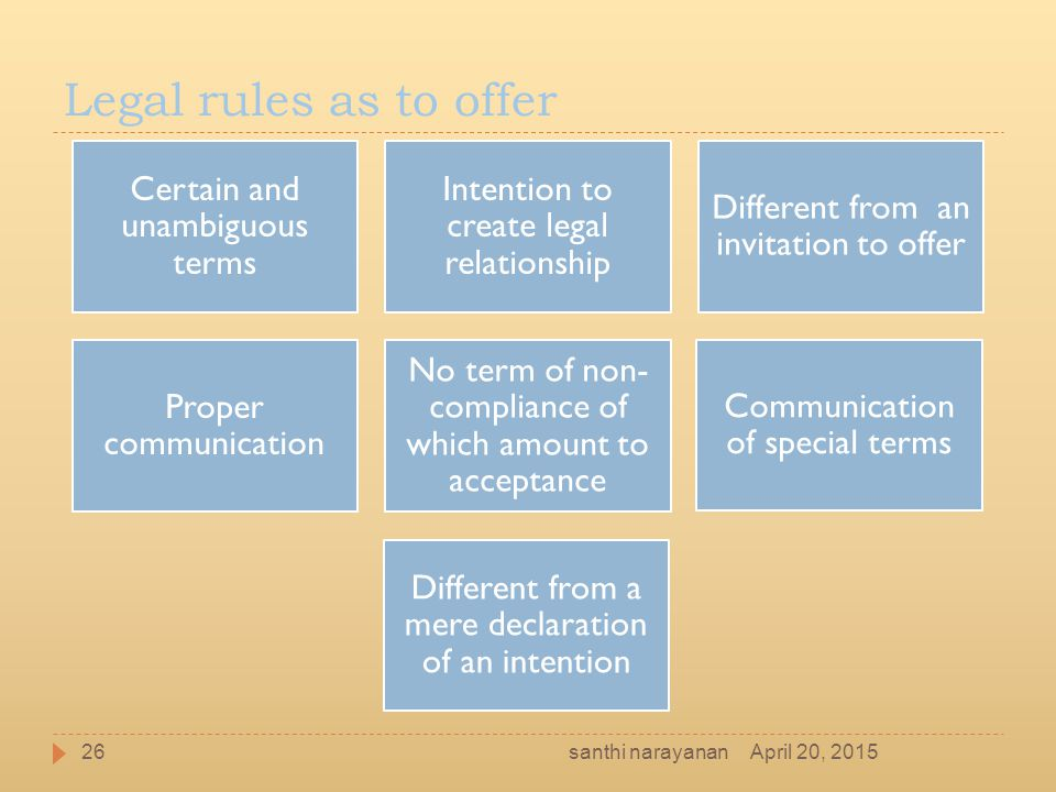Legal rules as to offer santhi narayanan April 20, 2015