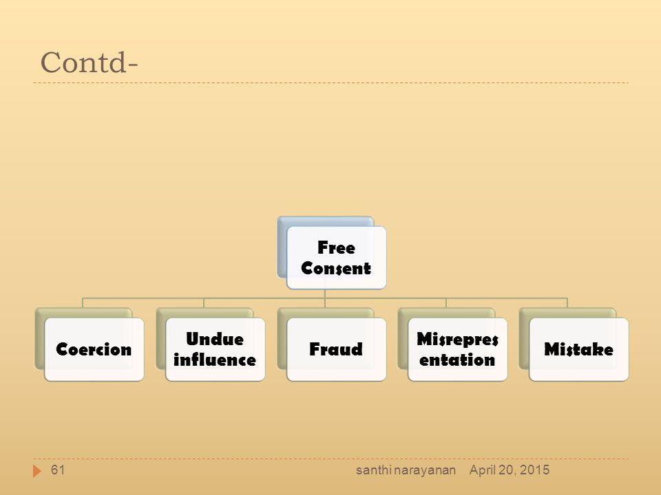 Contd- Free Consent Coercion Undue influence Fraud Misrepresentation