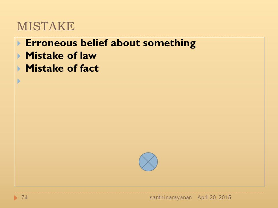 MISTAKE Erroneous belief about something Mistake of law