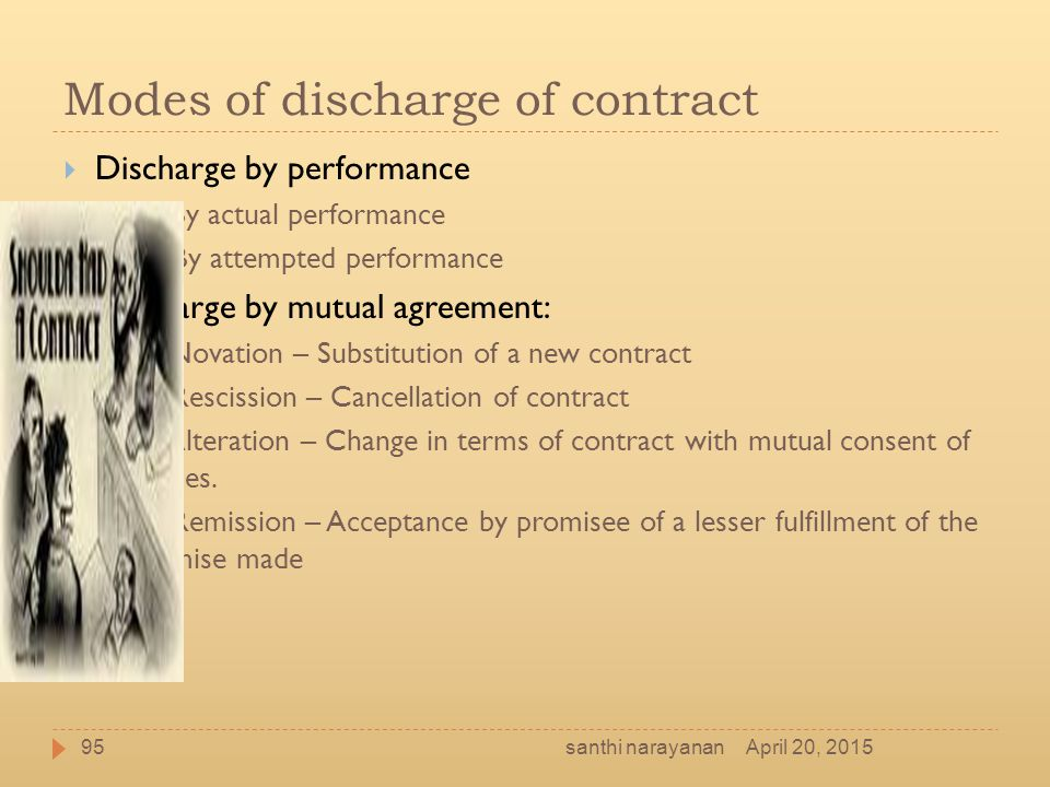 Modes of discharge of contract