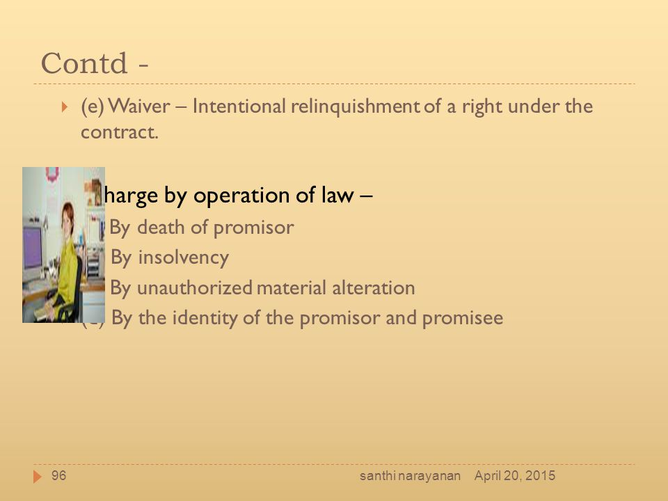 Contd - Discharge by operation of law –