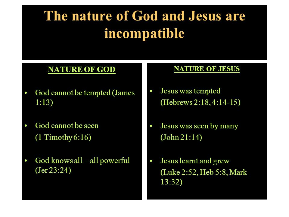 The nature of God and Jesus are incompatible